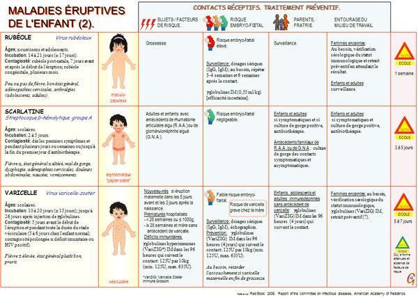 Turbo maladies infantiles eruptions - Page 2 SD54