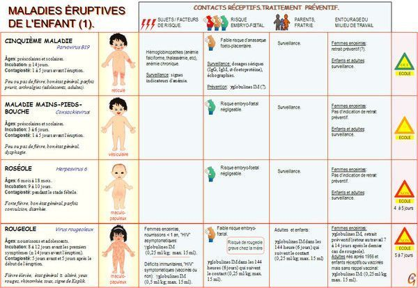Super maladies infantiles eruptions - Page 2 QJ67